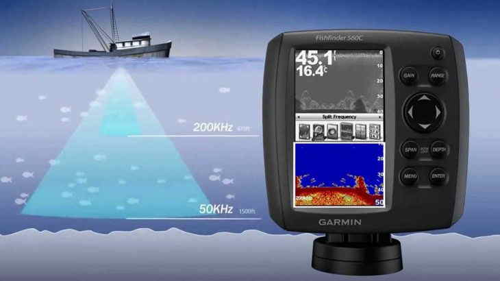 How to Read Fish Finders Screen Properly